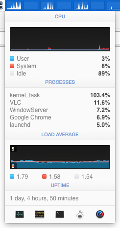The dreaded kernel_task at 100 % CPU usage